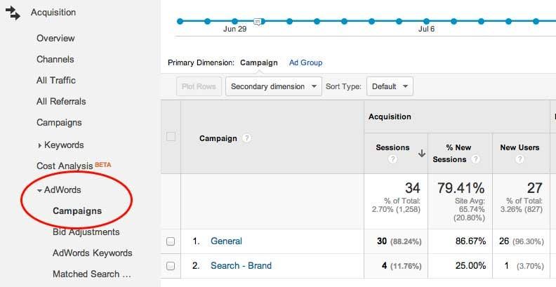 adwords report in google analytics