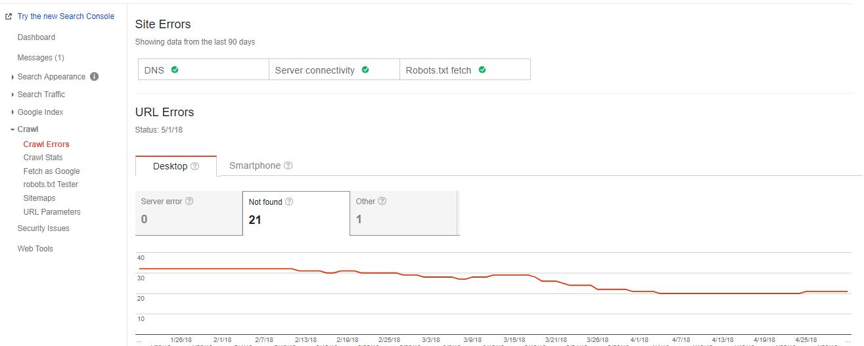 Google Search Console 404 Reporting