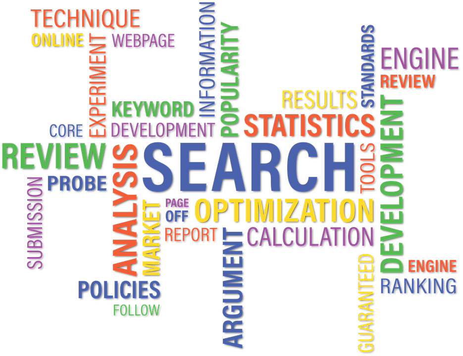 Search Word Cloud