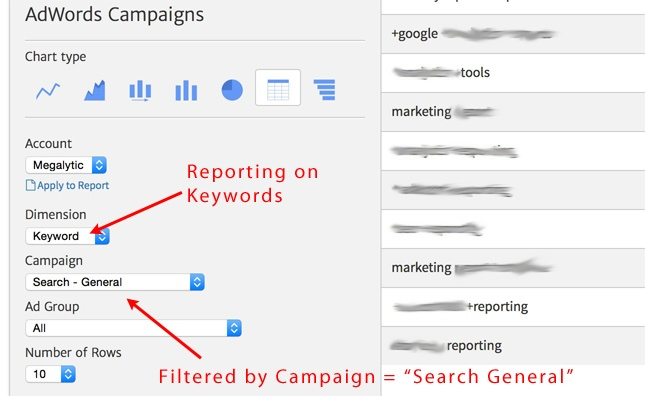 Filtering Keywords with Megalytic's AdWords Widgets