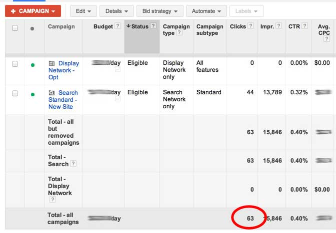 AdWords Clicks are Different from Google Analytics Sessions