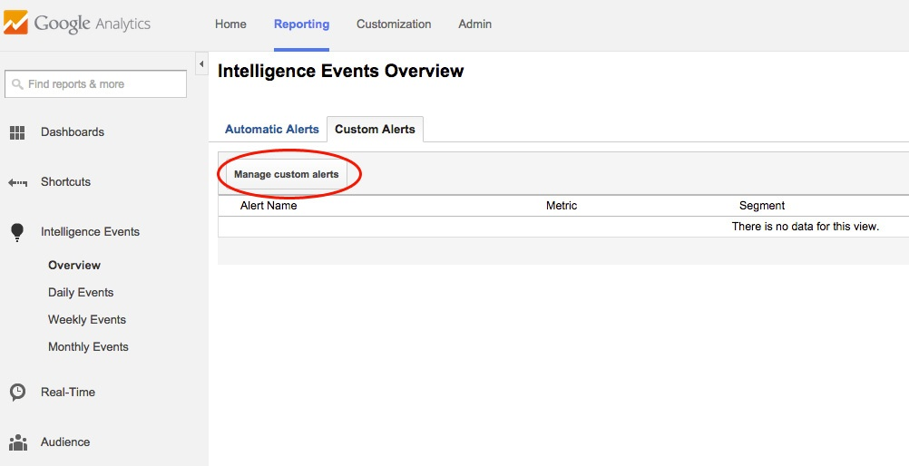 creating a google analytics alert - step 1