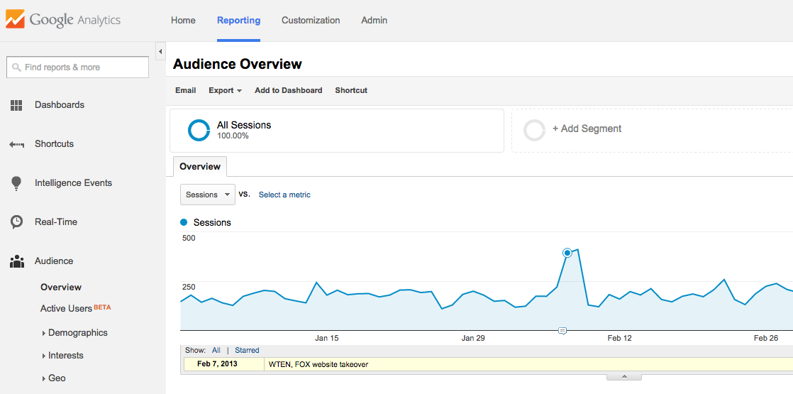 how to use google analytics annotations