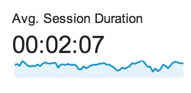 The average session duration metric seemed too low