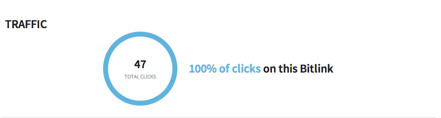 clicks from bit.ly