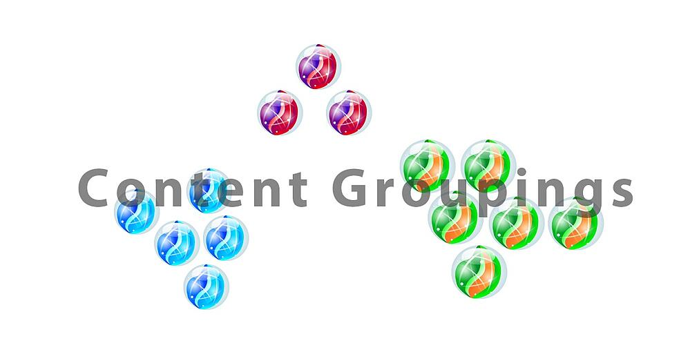 Blog Image of Content Groups