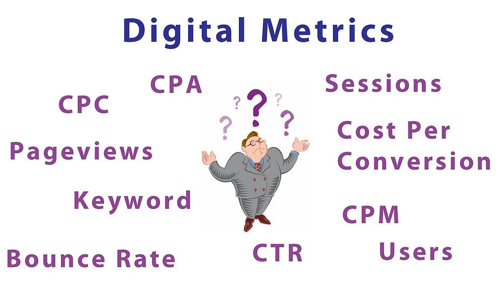 Confused about Digital Metrics