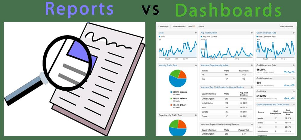 google analytics dashboards vs reports