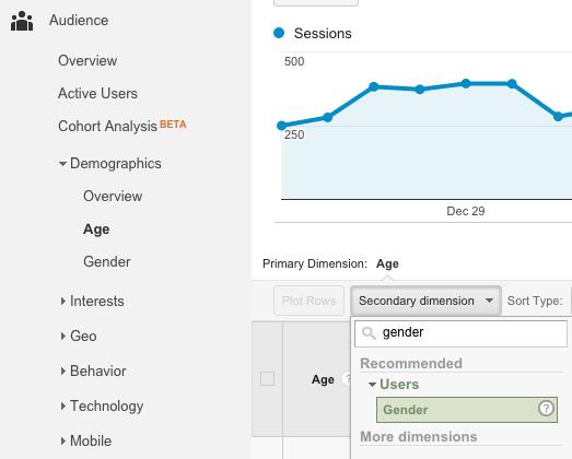 Google Analytics Adding a Secondary Dimension