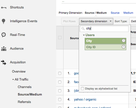 City as Secondary Dimension in Google Analytics
