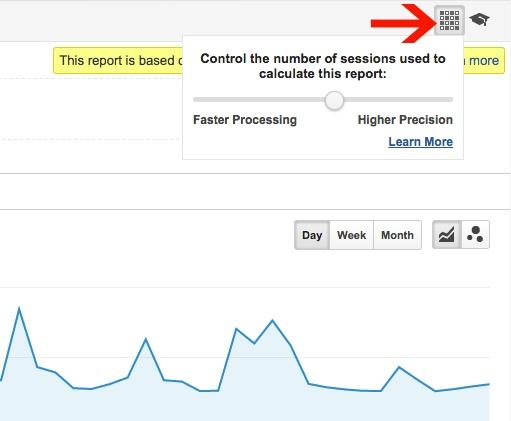 Google Analytics - Controlling Sampling