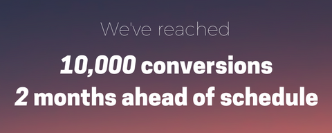 Milestone Data Graphic