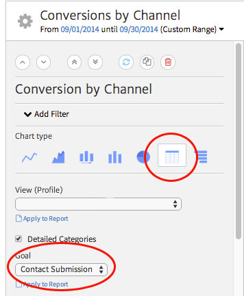 selecting a conversion by channel widget in Megalytic