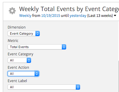 Customize Megalytic to Show Google Analytics Events