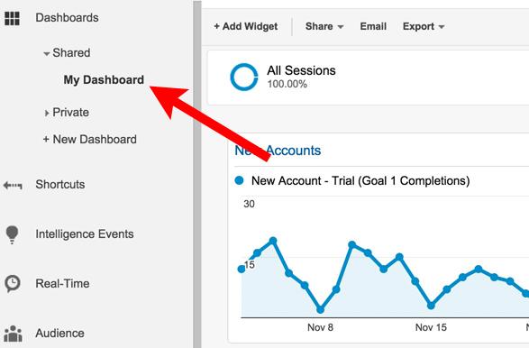 Menu Location of Shared Google Analytics Dashboard