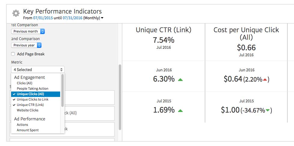 KPIs Widget for Facebook Ads