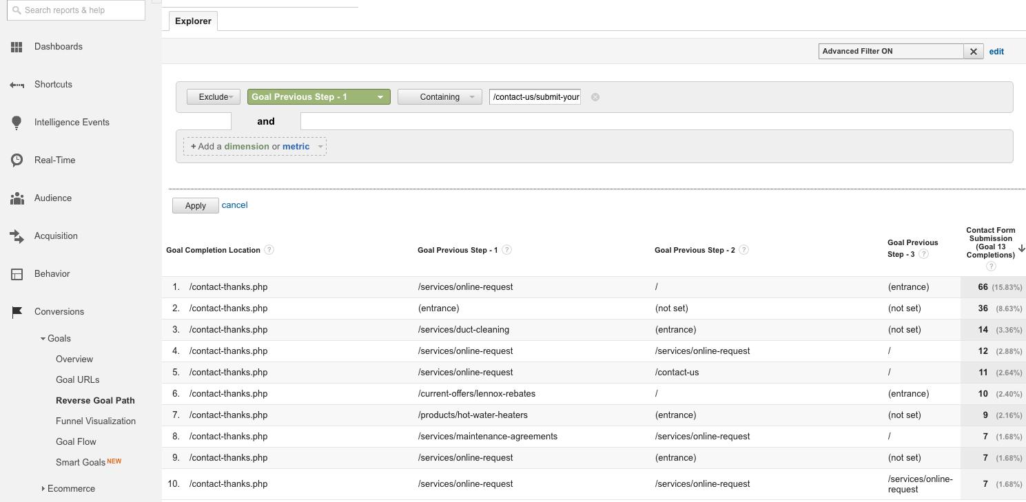 Google Analytics Advanced Filtering of Reverse Goal Report