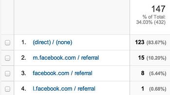 facebook_direct_traffic