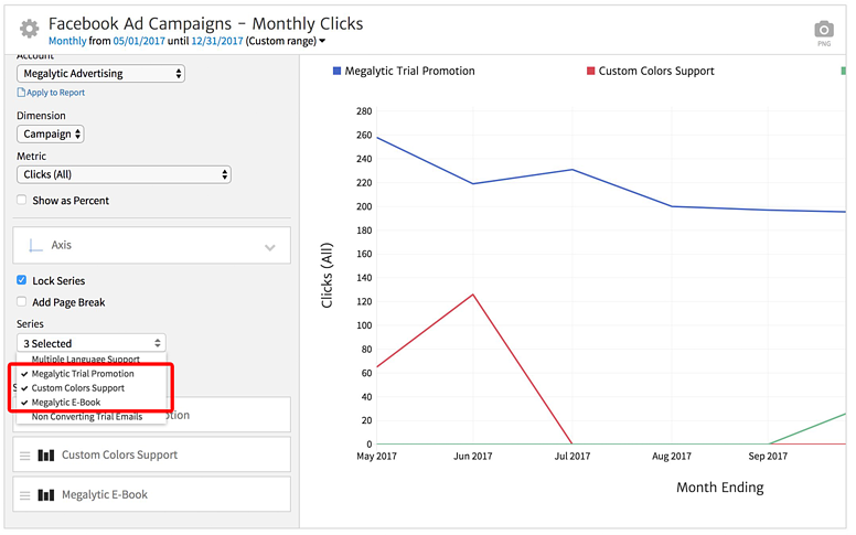 Facebook Ads - Monthly Clicks by Campaign