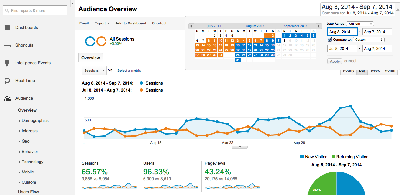 comparing date ranges in google analytics