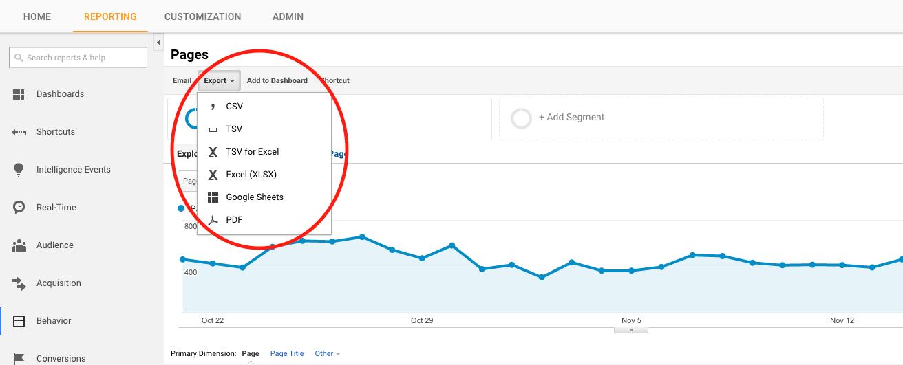 Google Analytics Export Options