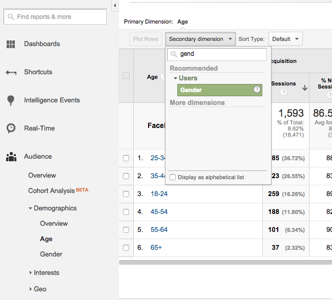 Google Analytics Adding a Secondary Dimension