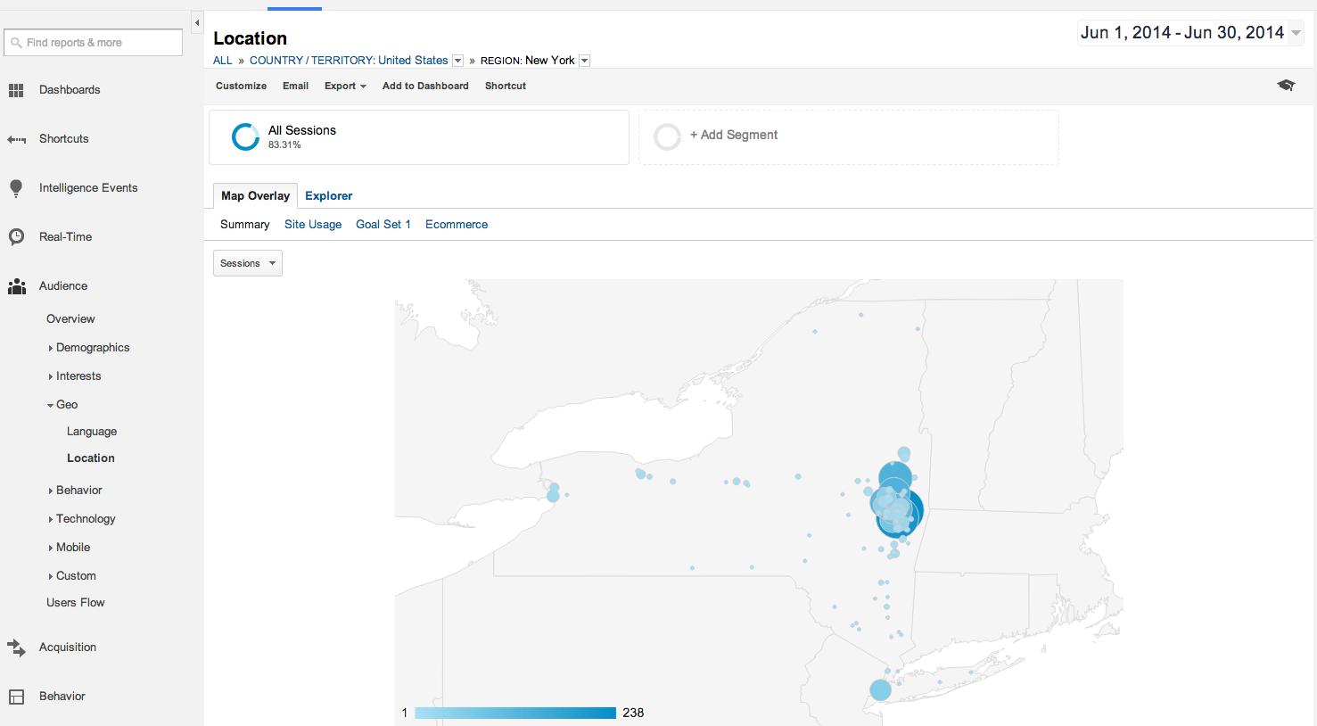 Google Analytics Geographic Reporting