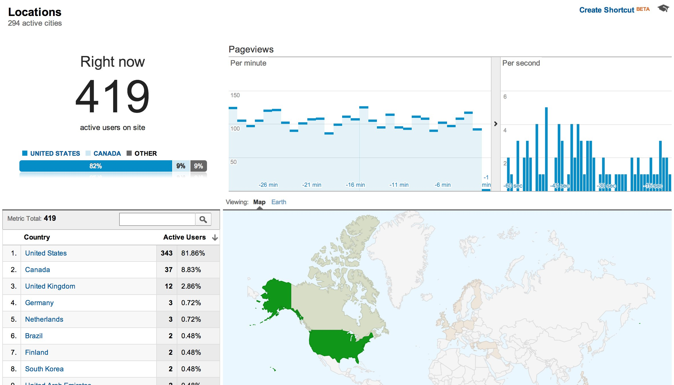 Google Analytics Real Time by Geography