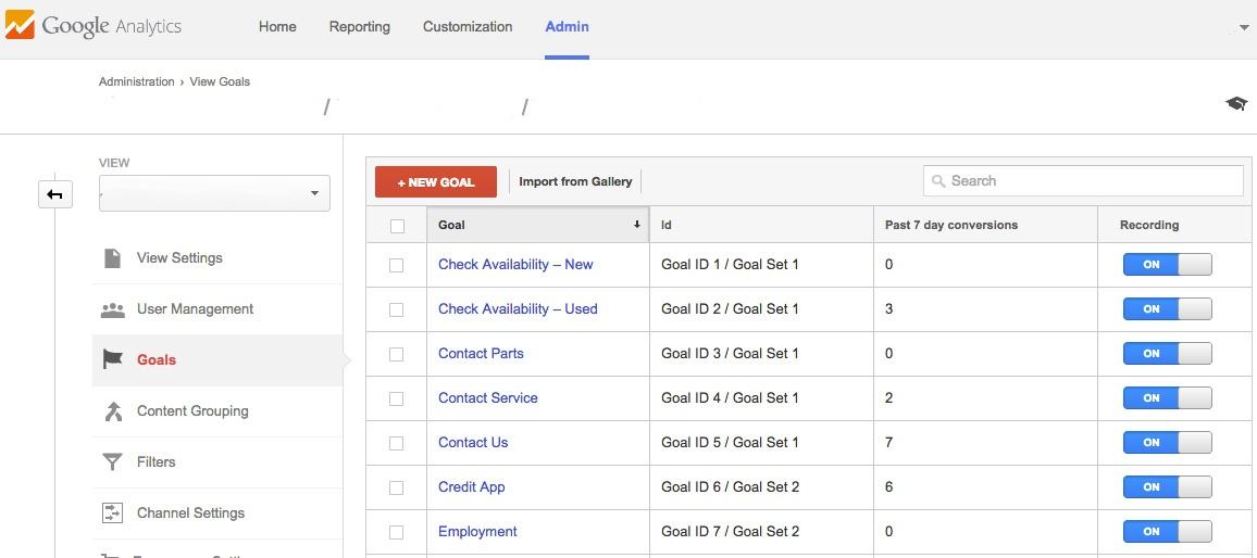seeing a list of goals in google analytics