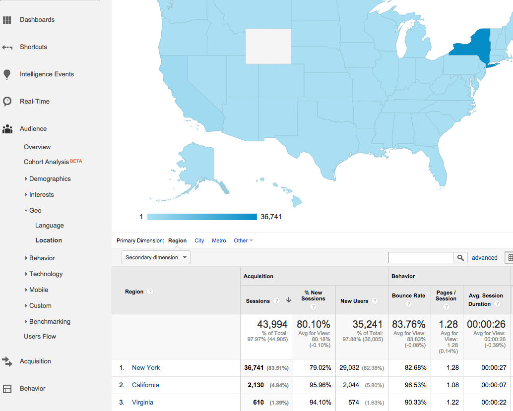 Google Analytics Geographic Analysis of Sessions