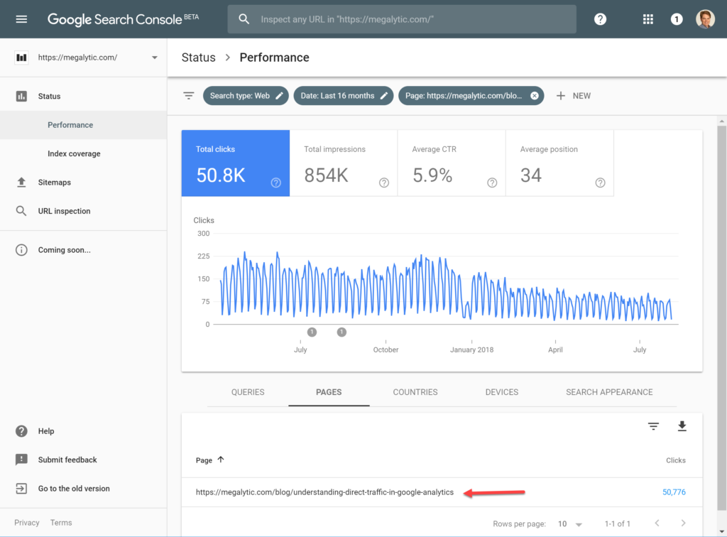 Google Search Console Single Page Data