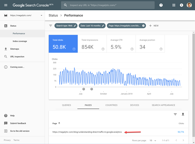 Google Search Console Single Page Data