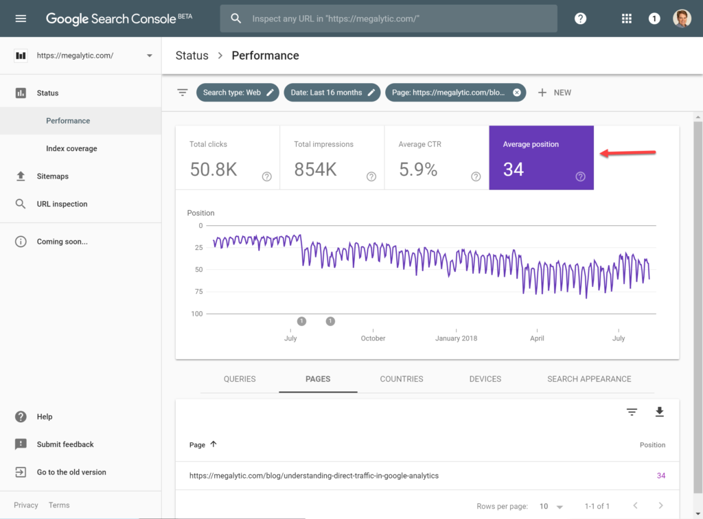 Google Search Console Average Position for a Single Page