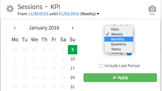 KPI Widget - Selecting the Time Period