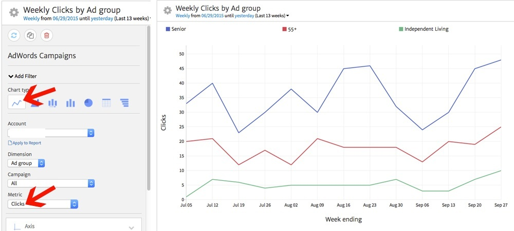Megalytic AdWords Widget - Using Line Chart for Trends