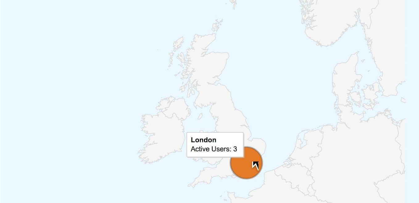 Google Analytics Real Time Drill Down to London