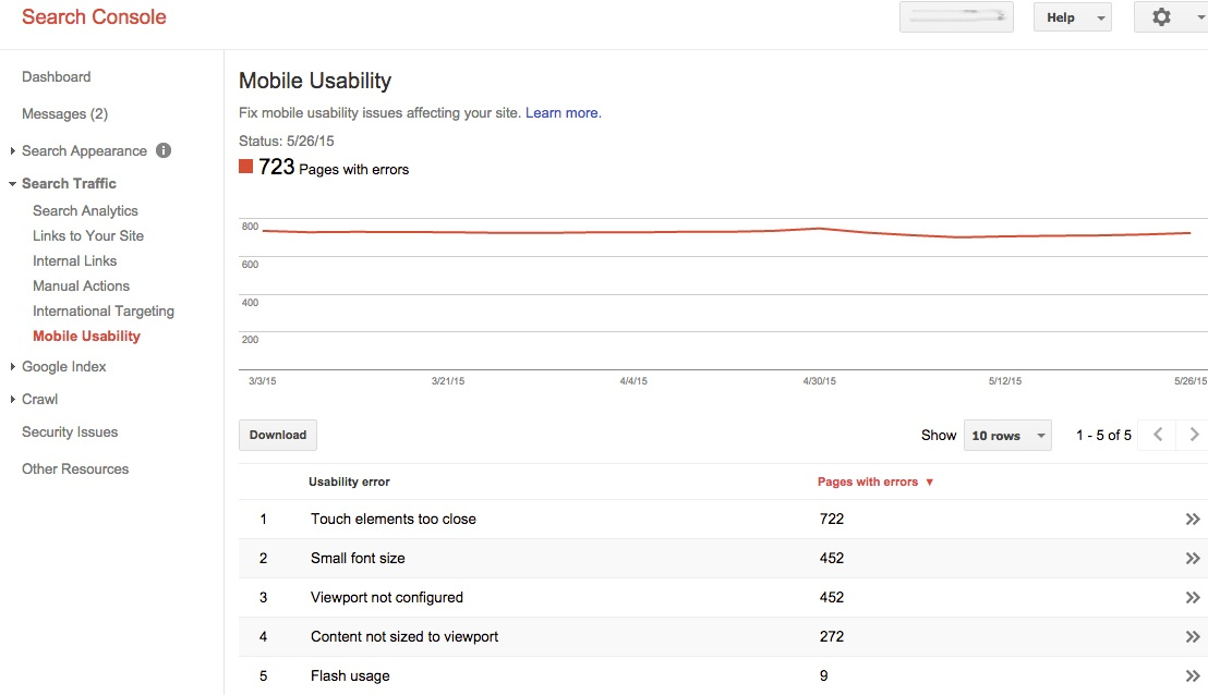 Mobile Performance Issues Flagged by Search Console