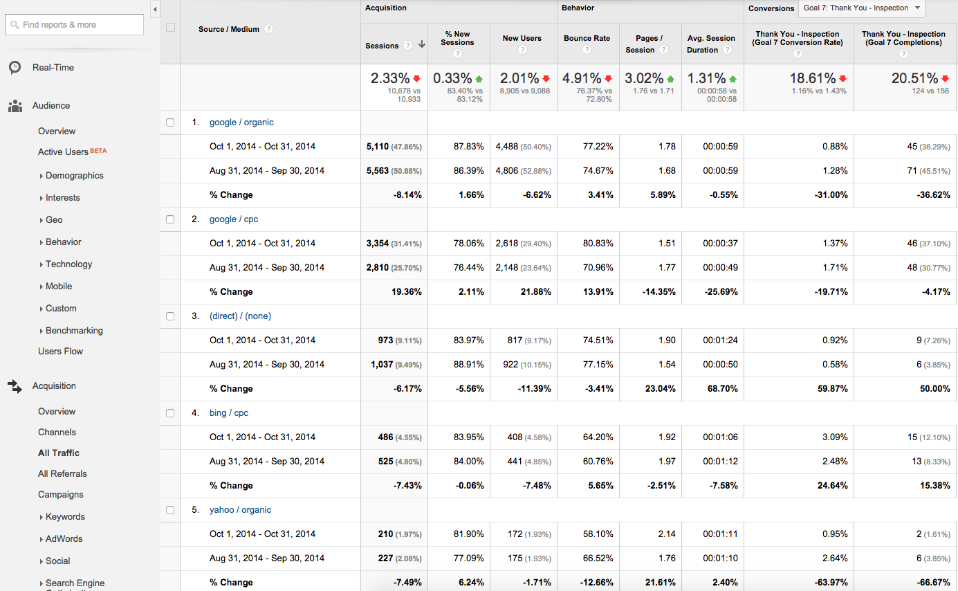 google analytics table comparing month over month