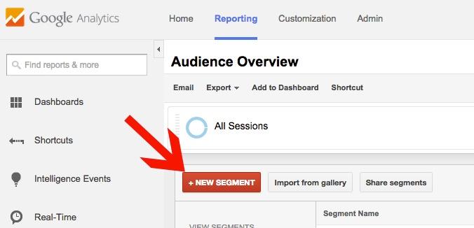 Google Analytics Create New Segment
