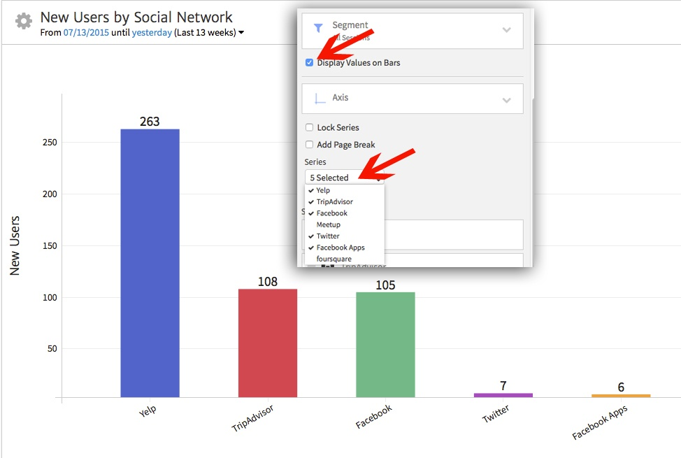 Measuring new users by social metric in Megalytic