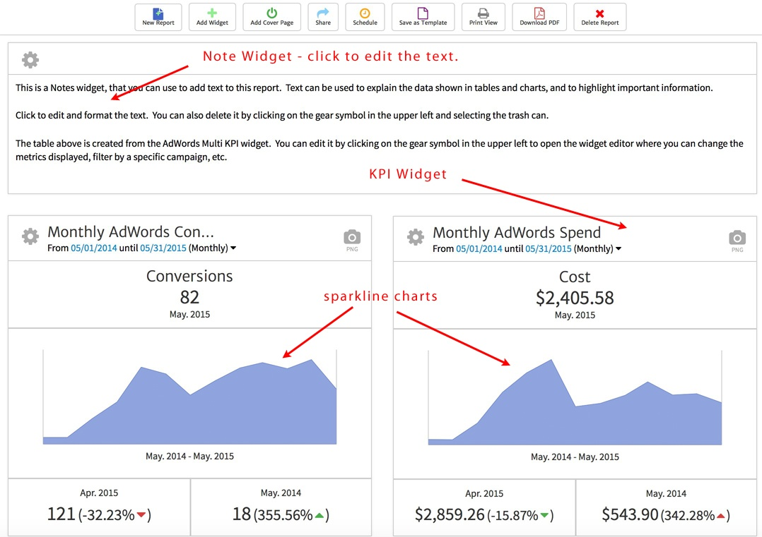 Using Megalytic Notes with KPI Widgets