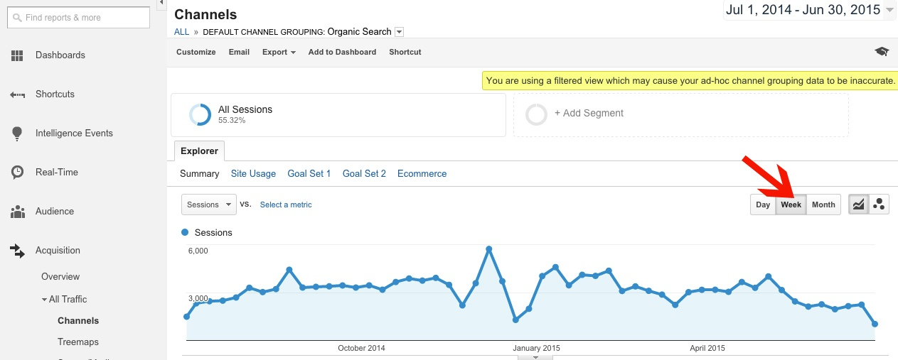 One Year Stats from Google Analytics