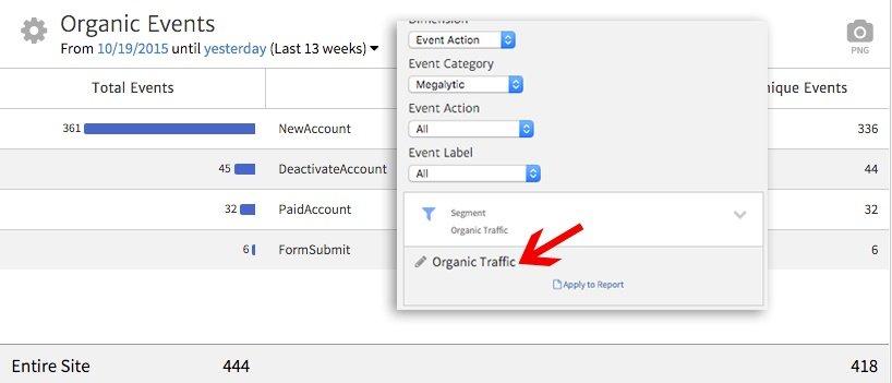 Use Megalytic to Show Google Analytics Events from Organic Traffic