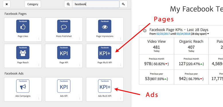 Facebook Pages vs Ads Widgets in Megalytic