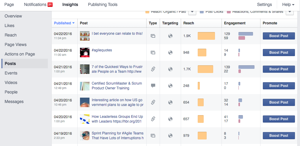 Post Performance - Facebook Insights
