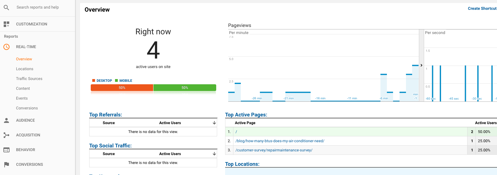 Real Time Google Analytics Stats