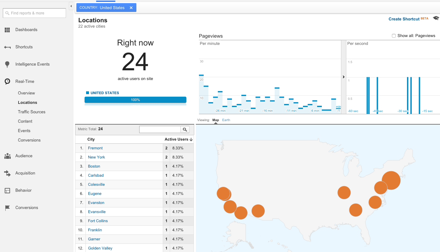 Real Time Location Data in Google Analytics
