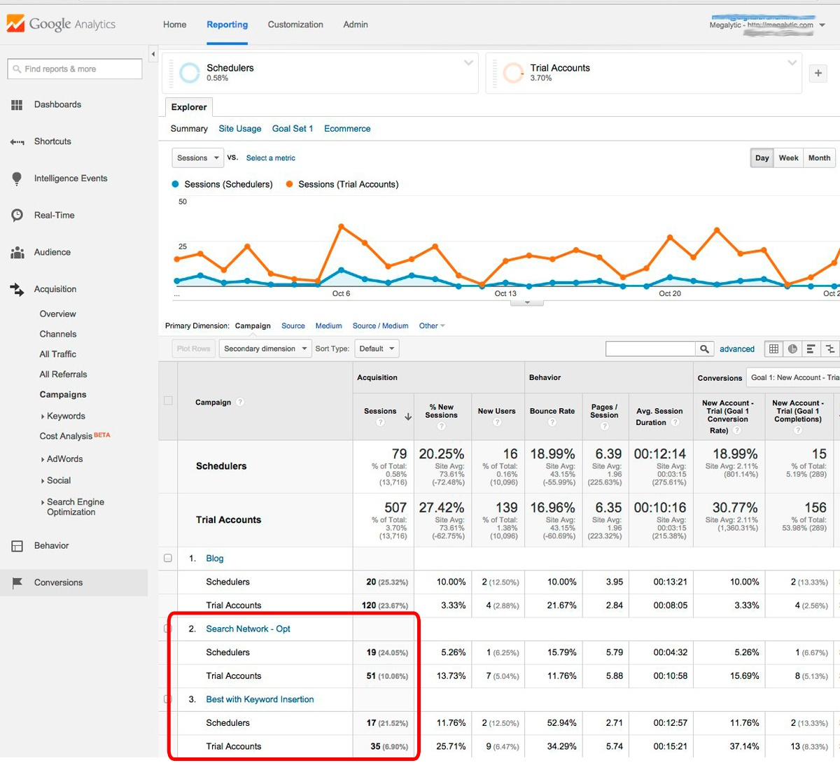 comparing campaigns using Google Analytics events and segments