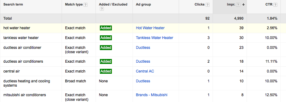 AdWords Search Terms Table