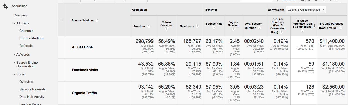 Google Analytics comparing several segments